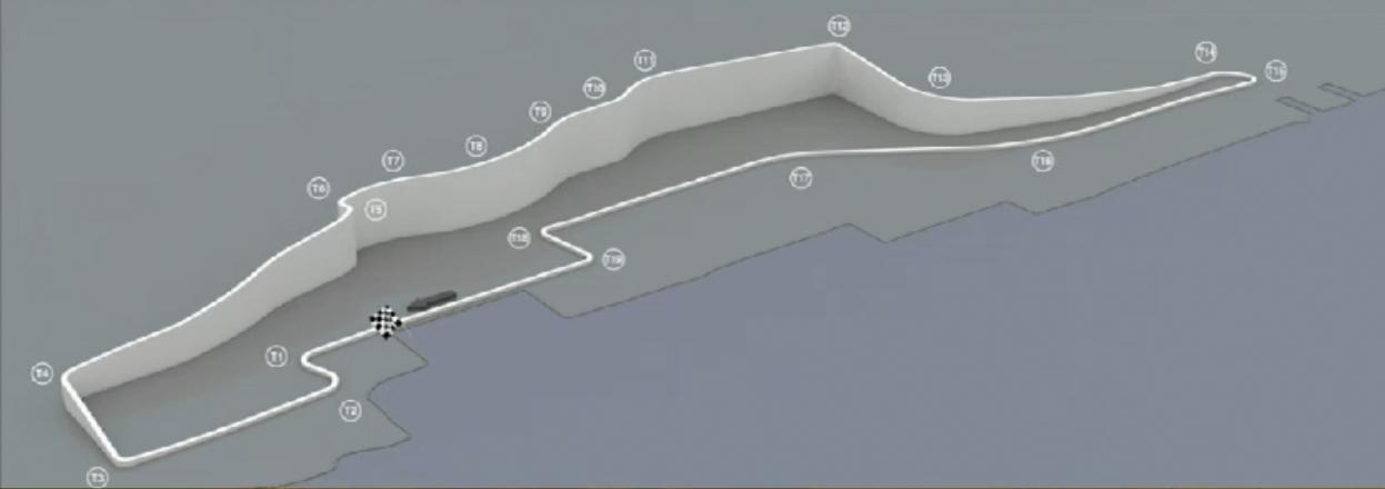 Circuito Callejero de Port Imperial Street Circuit GP America Estados Unidos United States